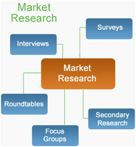 Rapid Prototyping Research Paper - ACADEMICSCOPE